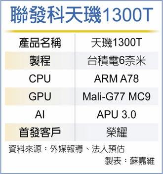 聯發科新平板晶片 Q3放量出貨
