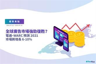 TenMax 趨勢焦點|全球廣告市場成長近一成、TikTok 下載量破 30 億