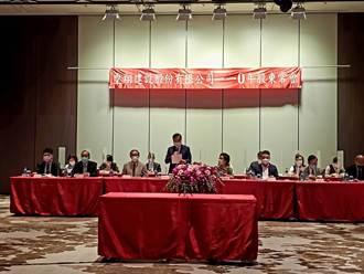 《營建股》皇翔廖年吉:明天會更好 續加碼土地、股票