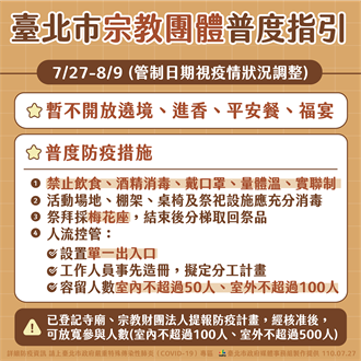 中元普渡即將到來 柯P公布祭祀指引 人數超過要提報防疫計畫
