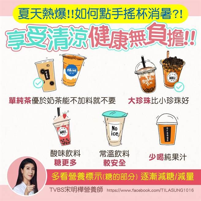 營養師宋明樺分享喝手搖飲料6大原則。(翻攝自 宋明樺營養師FB)