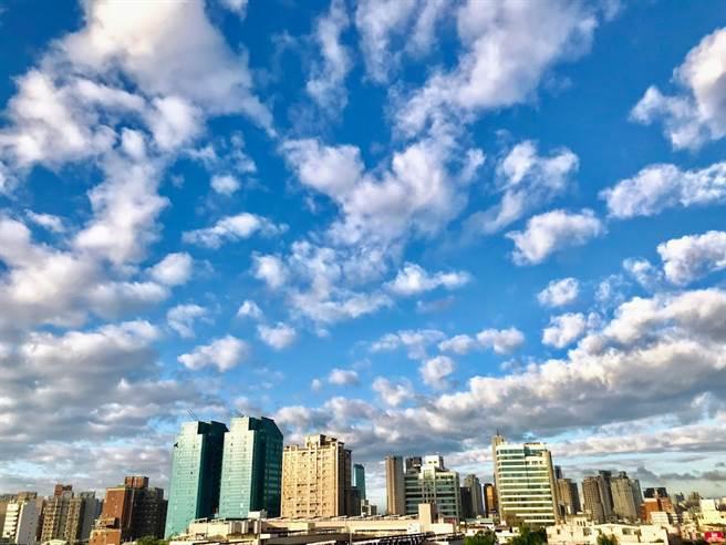 公衛團隊拍攝「台中市的藍天與白雲」紀錄片,提升台中市民的環境識能。(圖/中國醫藥大學提供)
