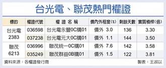 台灣權王-CCL需求強 台光電聯茂樂翻