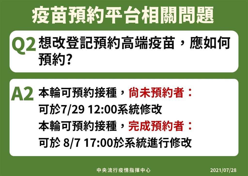 想改登記預約高端疫苗,未預約者明天(29日)中午可修改。已預約者8/7下午5點可修改。(指揮中心提供)
