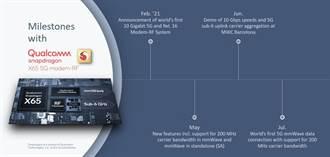 高通完成全球首次支援200MHz載波頻寬的5G毫米波資料連接