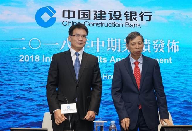 重罰信貸資金違規流入房地產,上海銀保監局對中建行開罰約1767萬台幣。(摘自中新社)