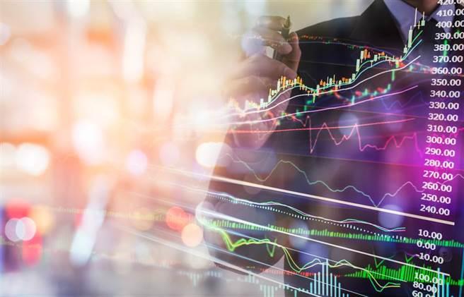 分析師表示,Delta變種病毒讓疫情升溫,台股短期會跟著國際股市震盪,甚至向下找支撐。(示意圖/ 達志影像/shutterstock)