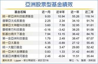 亞股基金 Q3兩大優勢護體