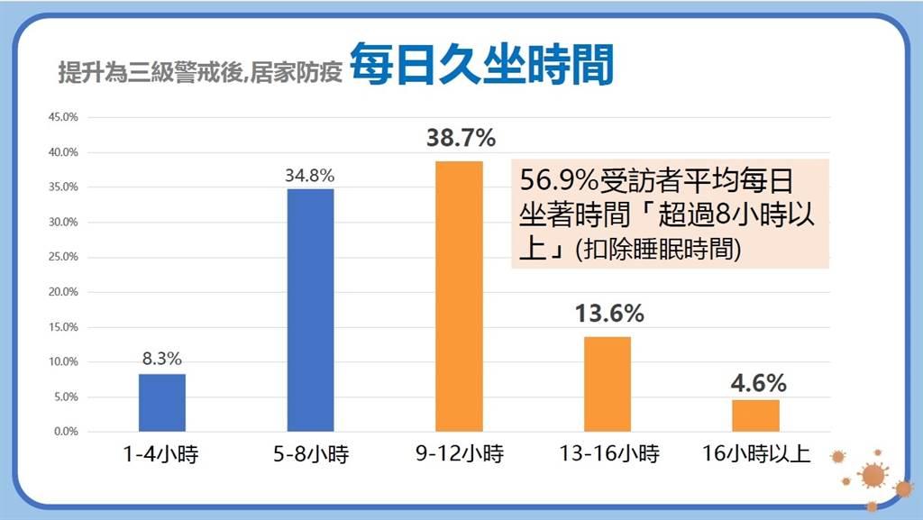 圖/董氏基金會心理衛生中心提供