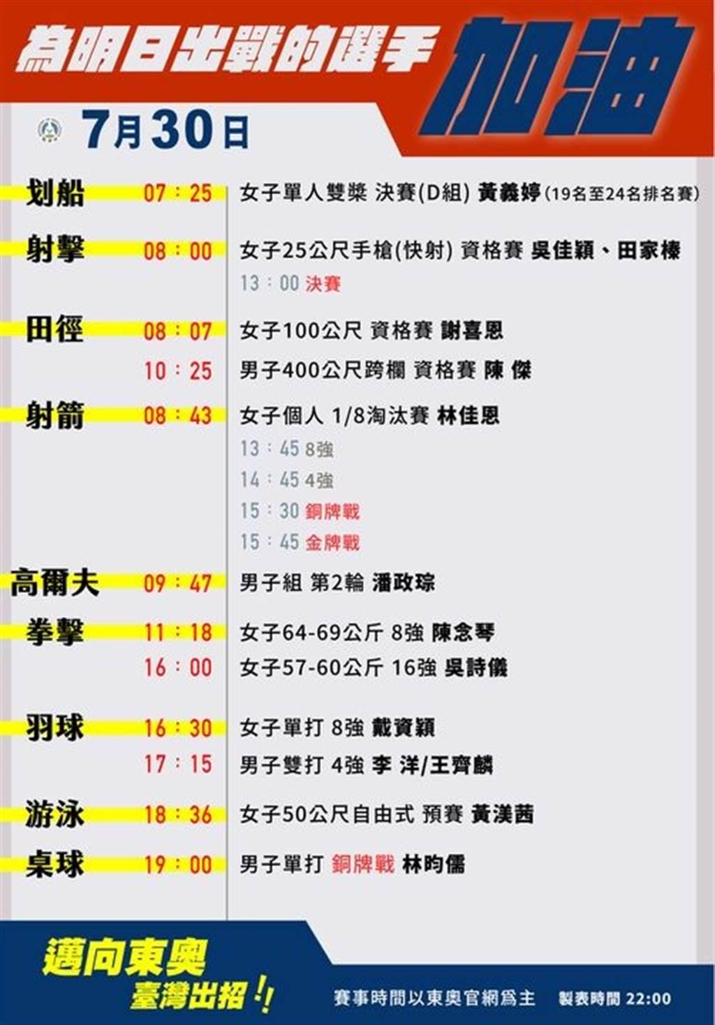 30日林昀儒再拚東奧桌球銅牌,羽球麟洋配爭搶決賽門票。圖/摘自 教育部FB粉專