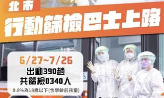 黃珊珊》行動篩檢巴士 篩檢超過8千人