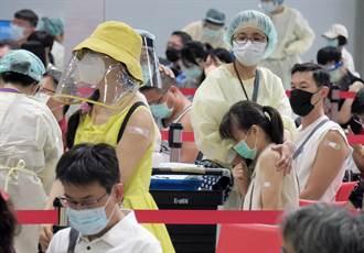 疫苗覆蓋率已達30.64% 衛福部:逾61萬人願打高端