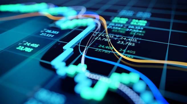 分析師表示,長榮、陽明、萬海的股價若無法出現有效買盤,恐讓三檔股票進入一段整理期。(示意圖/達志影像/shutterstock)