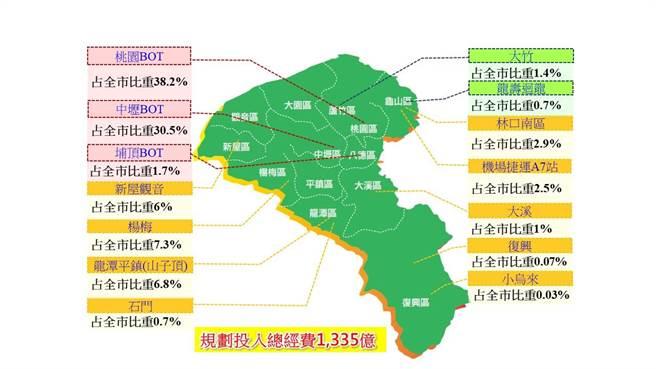 桃園市汙水下水道系統分布圖。(市府提供/蔡依珍桃園傳真)