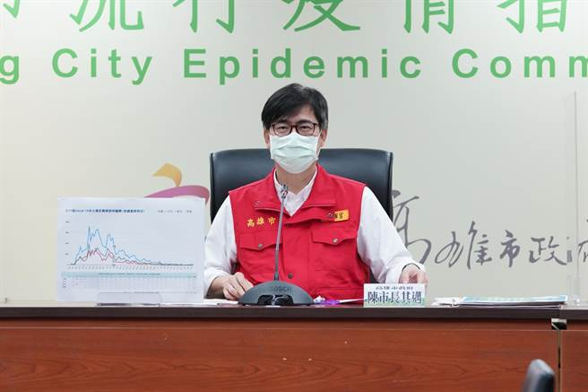 高雄29日新增2例本土確診個案,都與28日宣布確診的46歲染疫男子有關。(本報資料照片)