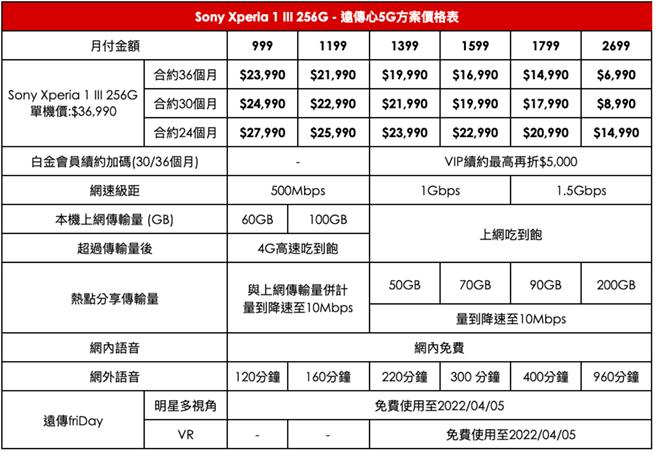 Xperia 1 III遠傳電信方案。(Sony Mobile提供/黃慧雯台北傳真)