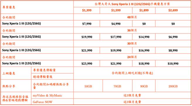 Xperia 1 III台灣大哥大方案。(Sony Mobile提供/黃慧雯台北傳真)