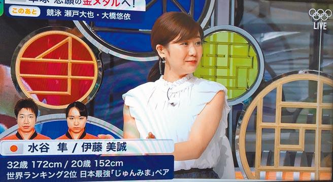 福原愛日前轉播東奧桌球賽事,日本隊奪金後,她連帶被大陸網友怒轟。(摘自@circle69rock推特)