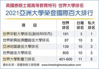 亞洲大學智慧醫療 打造就業指標