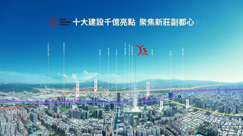 亞昕新建案即將進駐新莊副都心。(圖/亞昕集團提供)