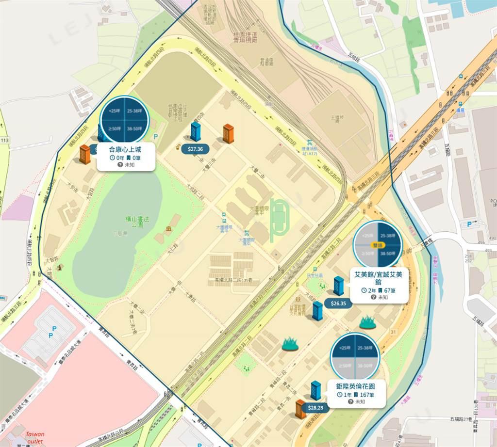 青埔-A17領航站生活圈個案