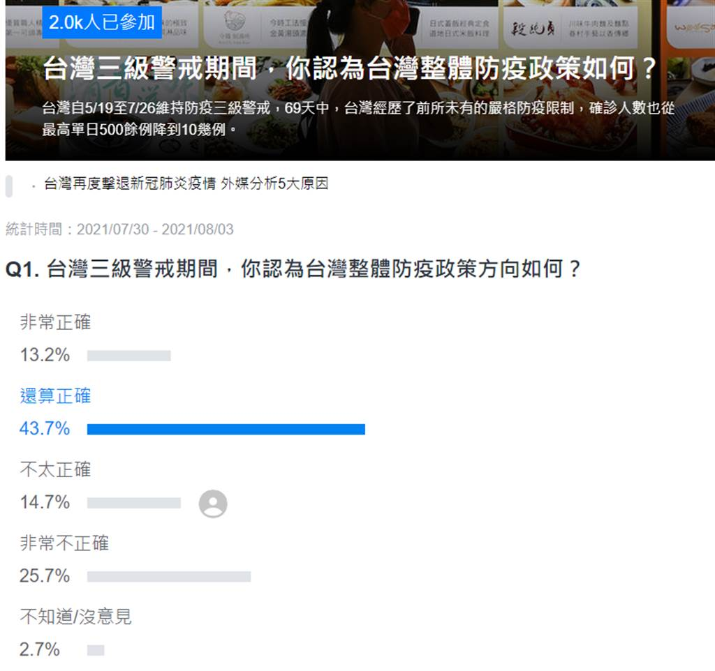 Yahoo投票。(圖/翻攝自 Yahoo投票網站)
