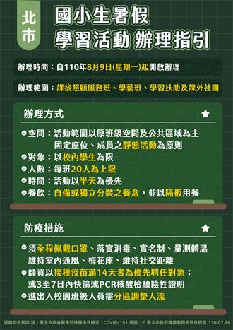 北市國小暑假活動8/9開放 動態演出街頭藝人暫緩開放
