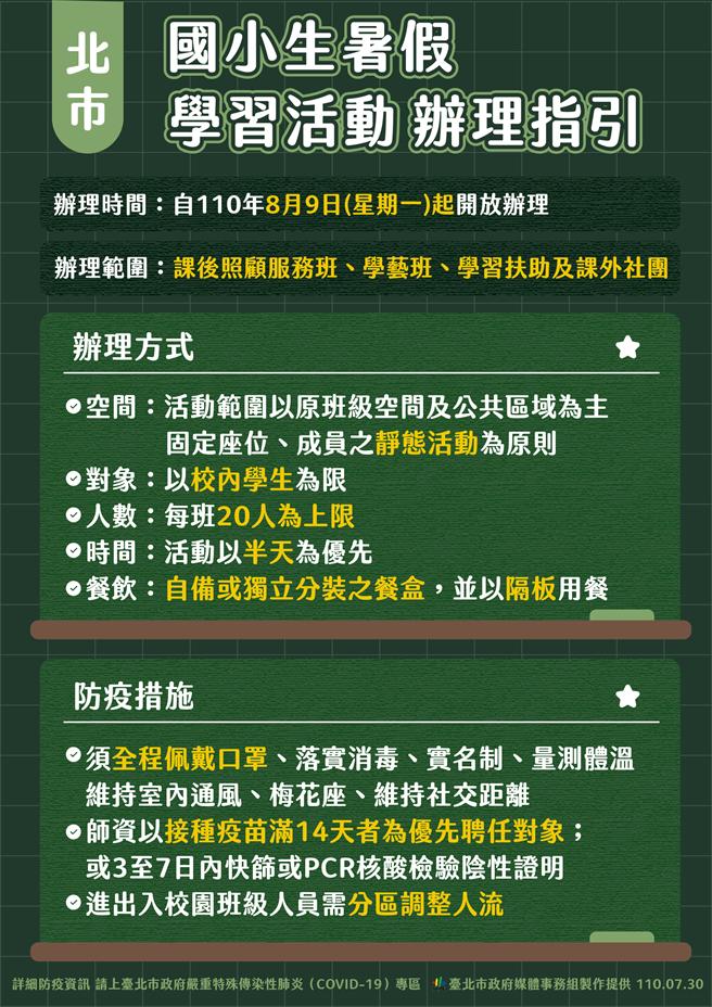 台北市國小生暑期學習活動辦理指引。(台北市政府提供/張立勳台北傳真)