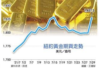 全球黃金需求 Q2增近兩成