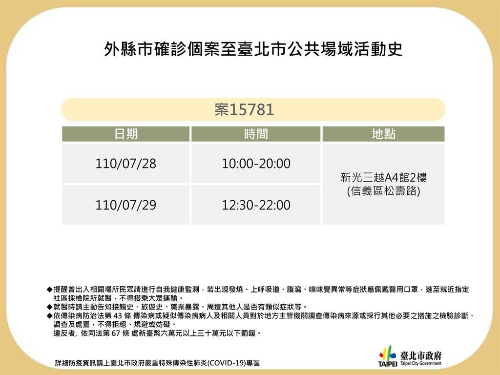 台北市衛生局公布確診足跡。(北市府提供)