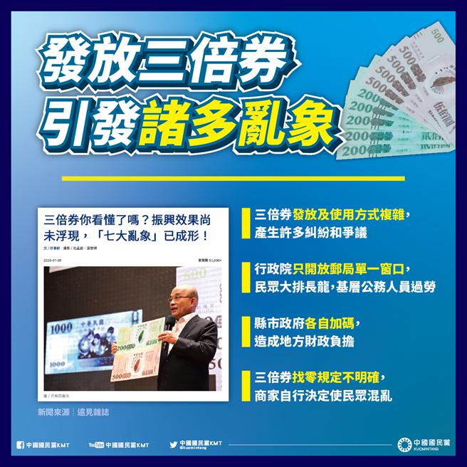 國民黨批評,發放三倍券亂象叢生。(摘自國民黨臉書)
