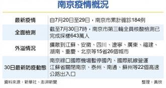 Delta病毒肆虐南京 疫情急速蔓延15省 陸可望批准BNT疫苗當加強針