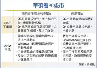 不畏市場雜音 華碩:PC下半年、明年不看淡