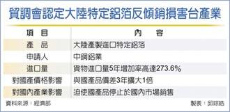陸製鋁箔傾銷台灣 經部認定實質損害