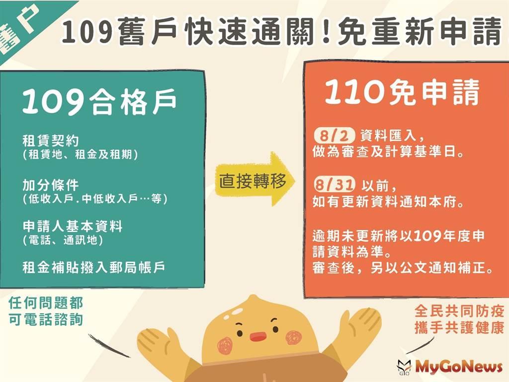 2020年已申請的舊戶免提出申請-資料將續轉入2021年住宅補貼申請案件(圖/台中市政府)
