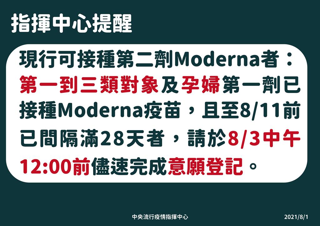 指揮中心提醒,1至3類人及孕婦可上網登記莫德納第二劑。(圖/指揮中心提供)