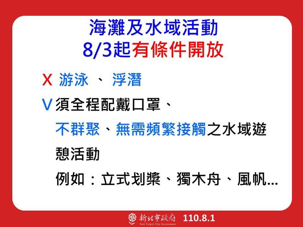 海灘及水域活動8月3日起有條件開放。(圖/新北市衛生局提供)