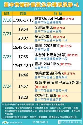 台中+1 工程師三度搭火車 逛麗寶OUTLET、大慶夜市