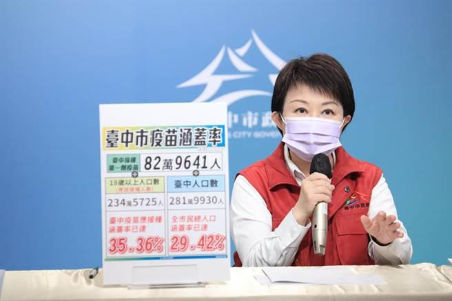 台中市長盧秀燕才宣布記者會從7月31日起改成不定期舉行,但因1日新增1例,只停開1日,今日下午3時將再度舉行防疫記者會。(資料照/盧金足台中傳真)