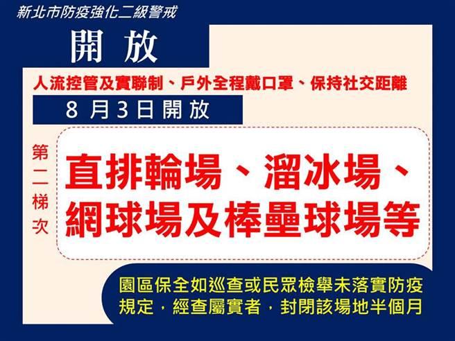 新北市政府8月3日起開放4大運動場所。(圖/新北市衛生局提供)