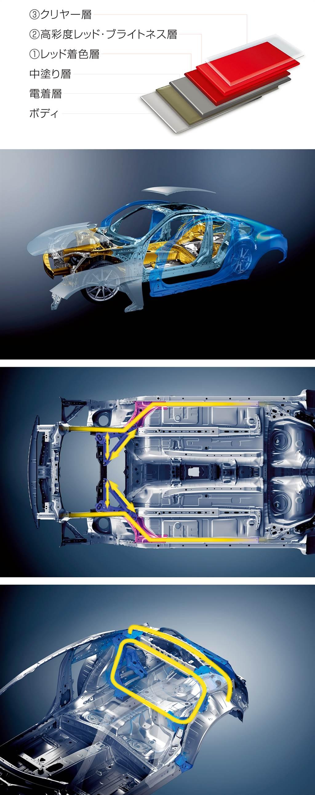 任何人都可以享受的「Pure Sports Car」,Subaru BRZ 第二世代日本正式發售!
