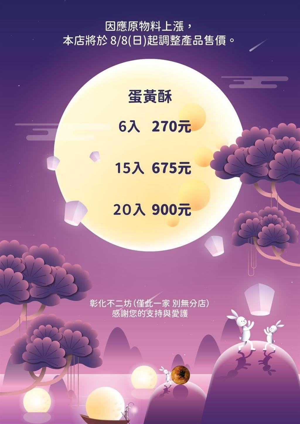 彰化市蛋黃酥名店不二坊宣布調漲售價,引發網友在社群上熱烈討論。(摘自臉書/謝瓊雲彰化傳真)