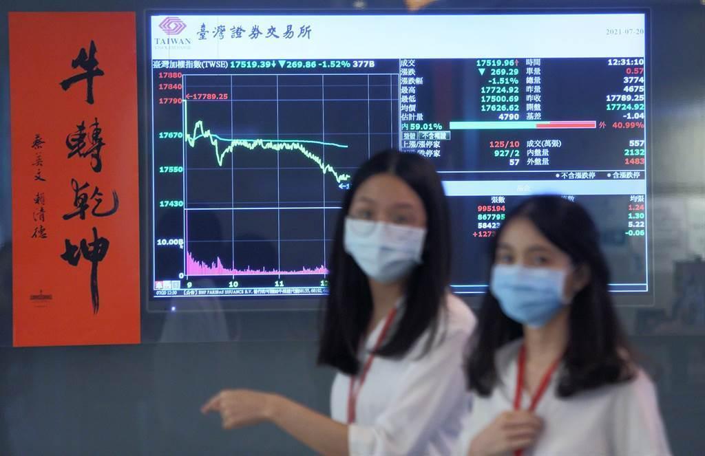 國泰台灣5G+與永續高股息ETF將於17日除息。(圖/中時報系資料照片)