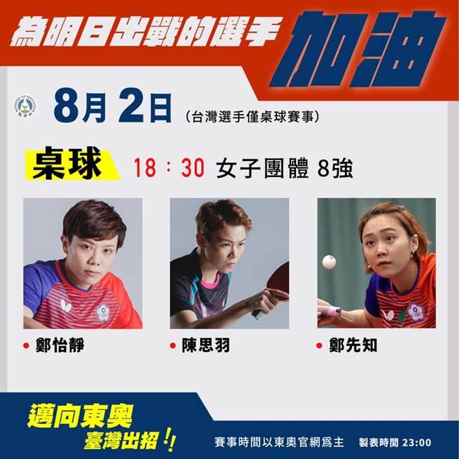 2日中華隊賽程。(圖取自教育部臉書)