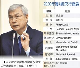 9月前揭曉 央行總裁評比 楊金龍3A在望