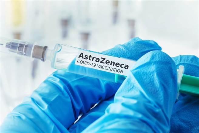 AZ疫苗。(達志影像/shutterstock提供)