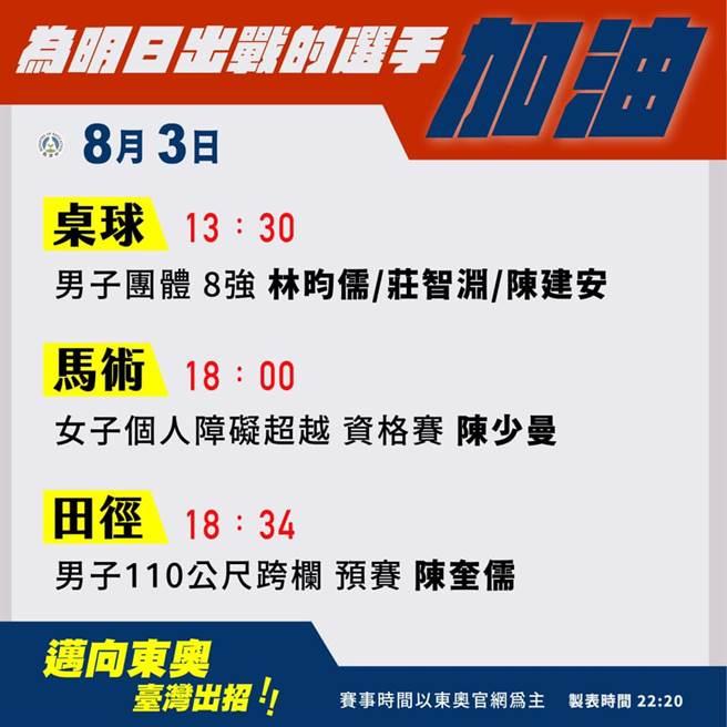3日中華隊賽程。(圖取自教育部臉書)