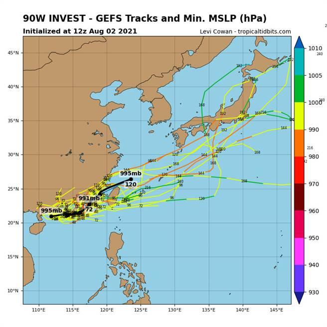 圖為美國模式模擬,廣東沿海的低壓有機會成颱,從台灣海峽附近通過。(翻攝自tropicaltidbits)