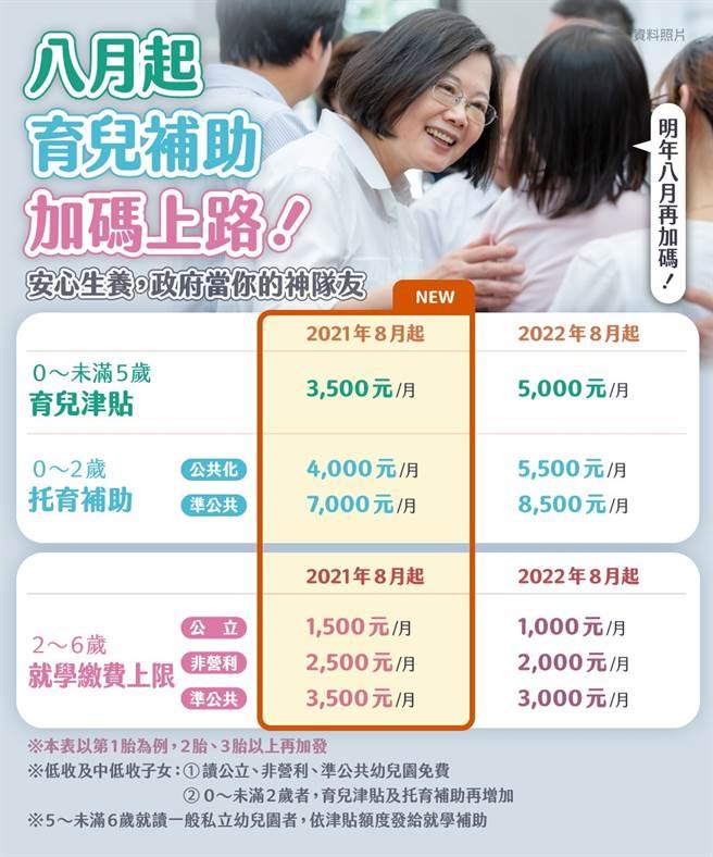 總統蔡英文2日臉書發文附圖。(圖/取自蔡英文臉書)