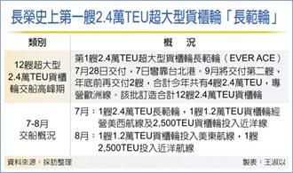 長榮超大船8/7日入港 Q3如虎添翼